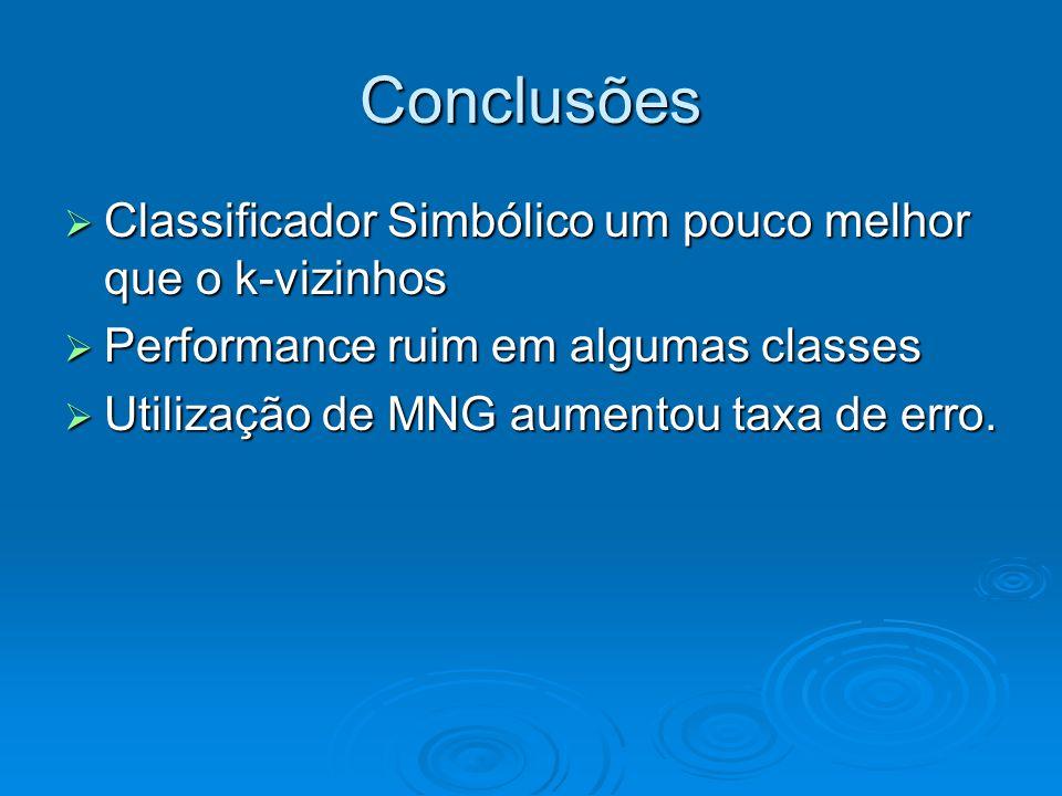 Conclusões  Classificador Simbólico um pouco melhor que o k-vizinhos  Performance ruim em algumas classes  Utilização de MNG aumentou taxa de erro.