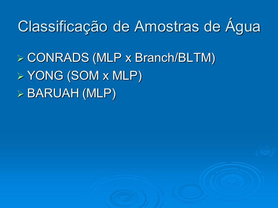  CONRADS (MLP x Branch/BLTM)  YONG (SOM x MLP)  BARUAH (MLP)