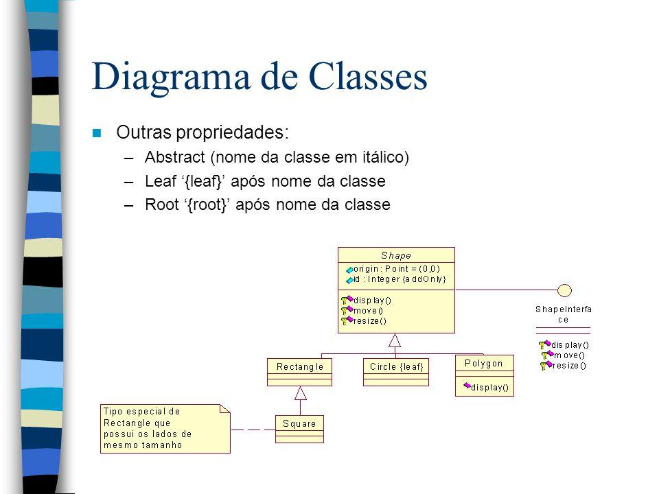 Diagrama de Classes Outras propriedades: –Abstract (nome da classe em itálico) –Leaf '{leaf}' após nome da classe –Root '{root}' após nome da classe