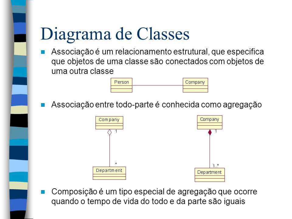 Diagrama de Classes Associação é um relacionamento estrutural, que especifica que objetos de uma classe são conectados com objetos de uma outra classe Associação entre todo-parte é conhecida como agregação Composição é um tipo especial de agregação que ocorre quando o tempo de vida do todo e da parte são iguais