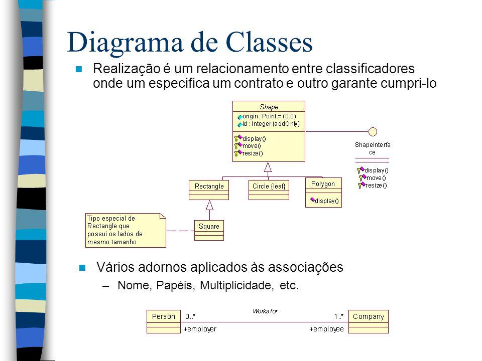 Diagrama de Classes Vários adornos aplicados às associações –Nome, Papéis, Multiplicidade, etc.