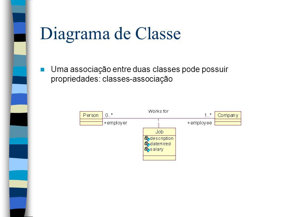 Diagrama de Classe Uma associação entre duas classes pode possuir propriedades: classes-associação