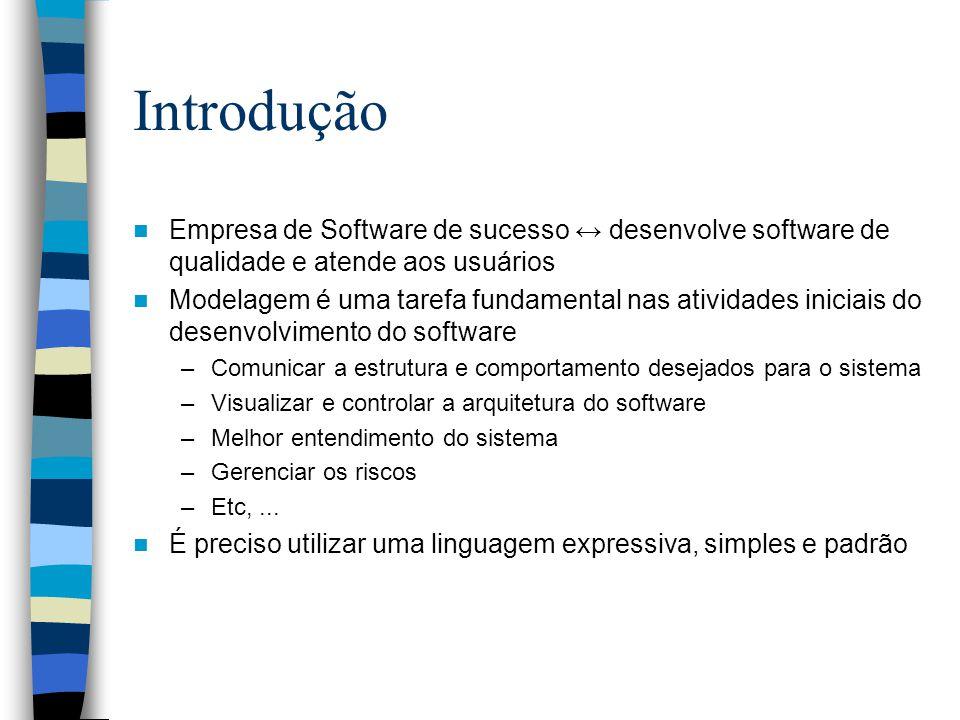 Introdução UML é uma linguagem para especificação, visualização, construção e documentação de artefatos de sistemas de software.