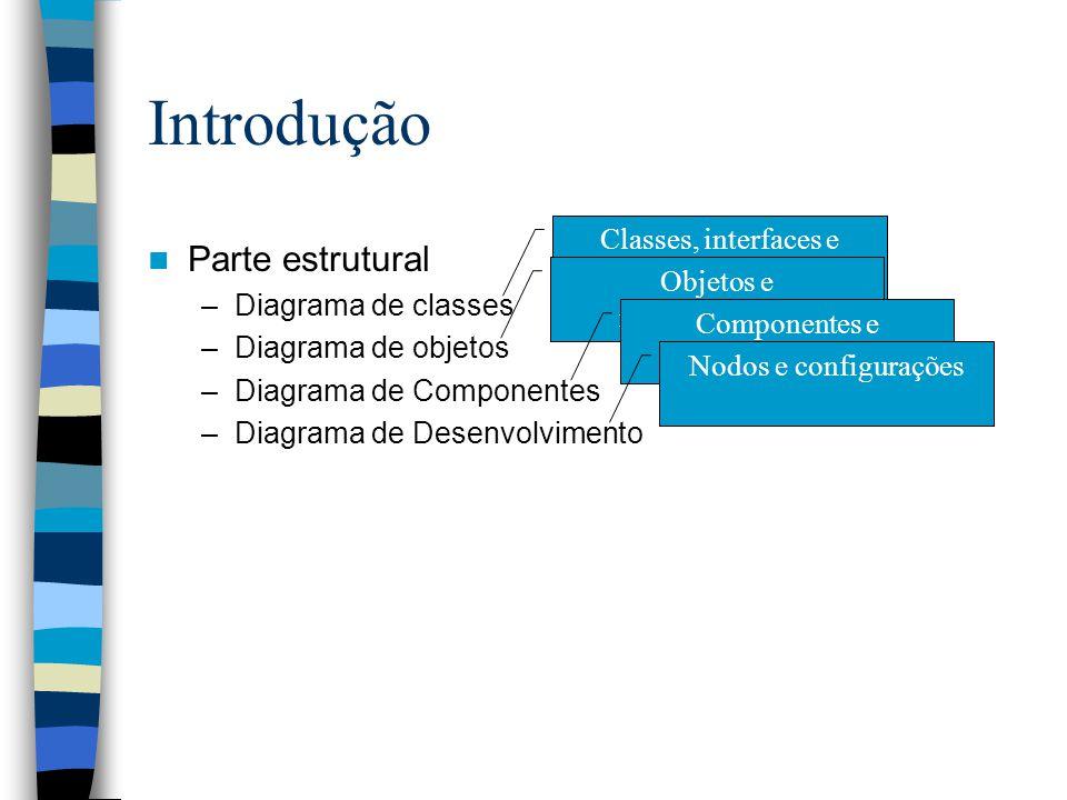 Introdução Parte estrutural –Diagrama de classes –Diagrama de objetos –Diagrama de Componentes –Diagrama de Desenvolvimento Classes, interfaces e relacionamentos Objetos e relacionamentos Componentes e dependências Nodos e configurações