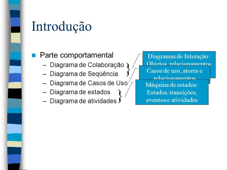 Diagrama de Classes É um diagrama que mostra um conjunto de classes, interfaces e relacionamentos.
