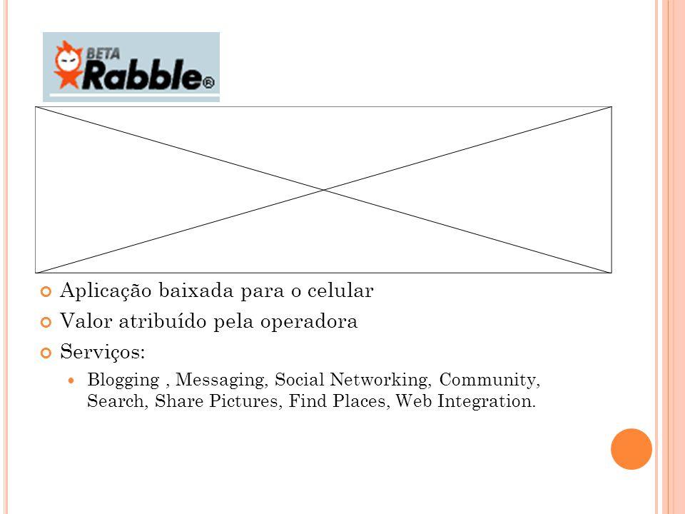Aplicação baixada para o celular Valor atribuído pela operadora Serviços: Blogging, Messaging, Social Networking, Community, Search, Share Pictures, F