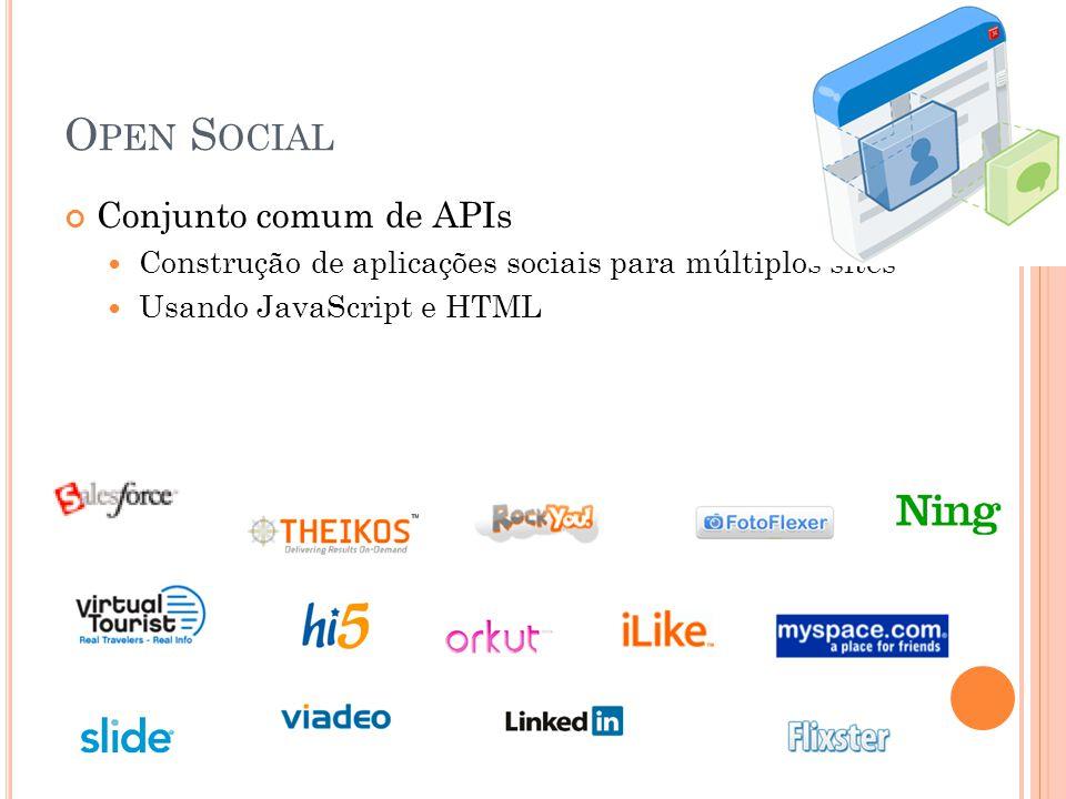 O PEN S OCIAL Conjunto comum de APIs Construção de aplicações sociais para múltiplos sites Usando JavaScript e HTML