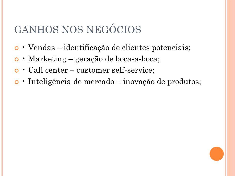 GANHOS NOS NEGÓCIOS Vendas – identificação de clientes potenciais; Marketing – geração de boca-a-boca; Call center – customer self-service; Inteligênc