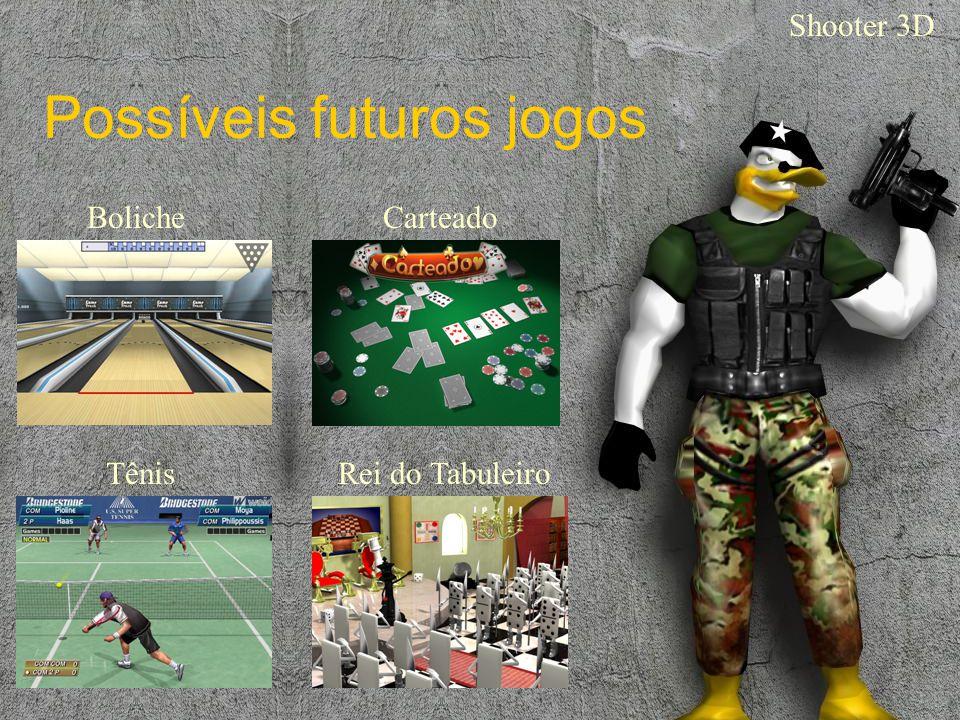 Possíveis futuros jogos Boliche Tênis Shooter 3D Carteado Rei do Tabuleiro