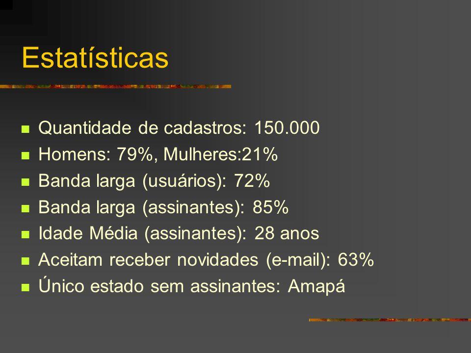 Estatísticas Quantidade de cadastros: 150.000 Homens: 79%, Mulheres:21% Banda larga (usuários): 72% Banda larga (assinantes): 85% Idade Média (assinan