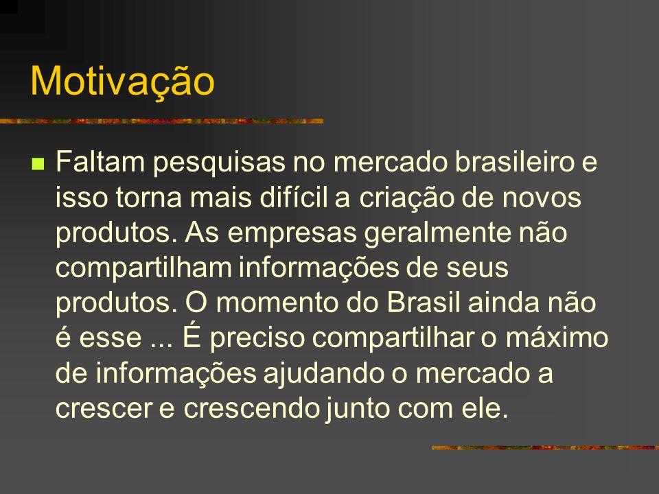 Motivação Faltam pesquisas no mercado brasileiro e isso torna mais difícil a criação de novos produtos. As empresas geralmente não compartilham inform