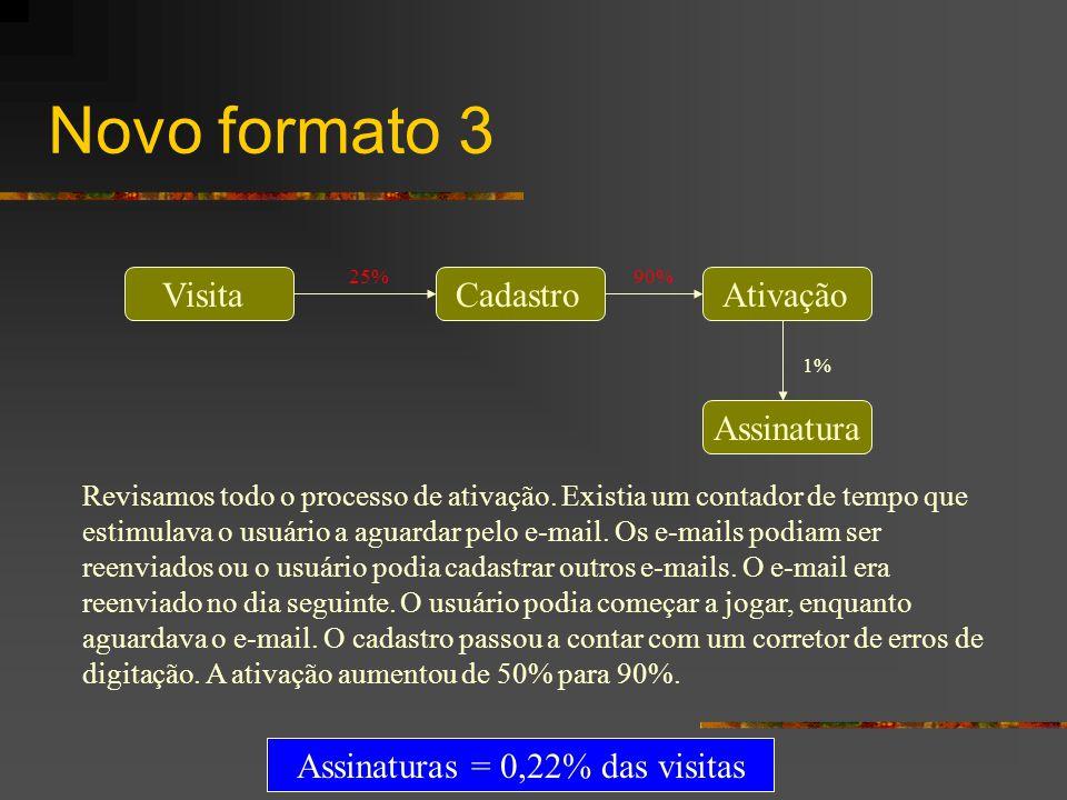 Novo formato 3 VisitaCadastroAtivação Assinatura 25%90% 1% Revisamos todo o processo de ativação. Existia um contador de tempo que estimulava o usuári