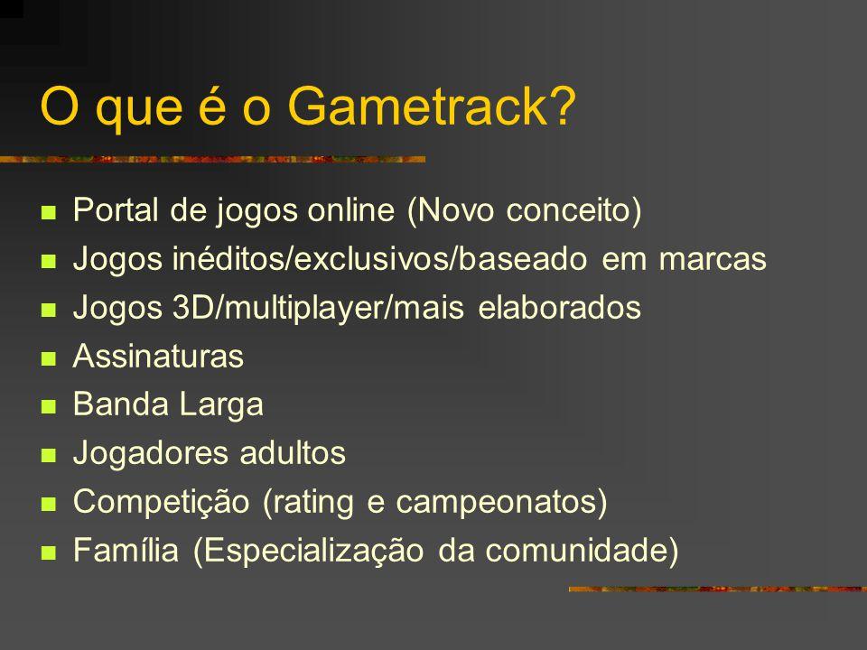 O que é o Gametrack? Portal de jogos online (Novo conceito) Jogos inéditos/exclusivos/baseado em marcas Jogos 3D/multiplayer/mais elaborados Assinatur