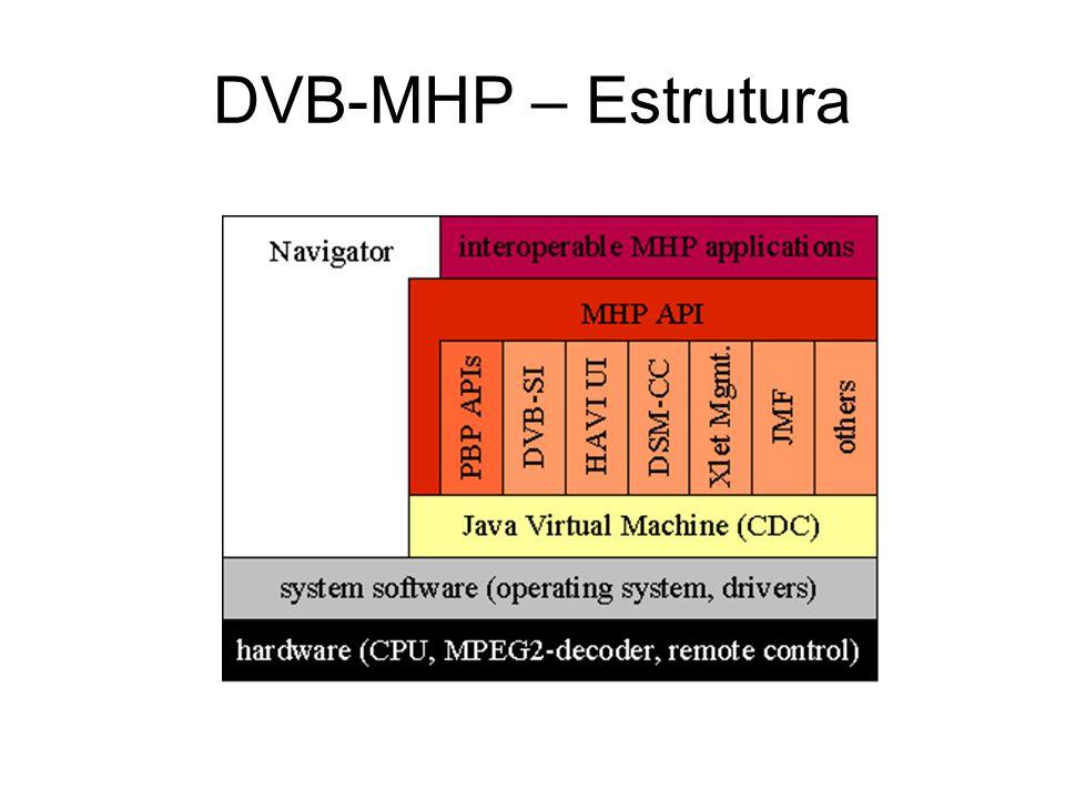 DVB-MHP – Estrutura
