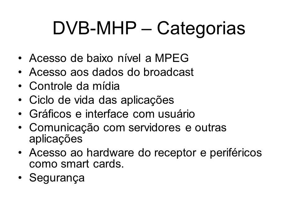 DVB-MHP – Categorias Acesso de baixo nível a MPEG Acesso aos dados do broadcast Controle da mídia Ciclo de vida das aplicações Gráficos e interface com usuário Comunicação com servidores e outras aplicações Acesso ao hardware do receptor e periféricos como smart cards.