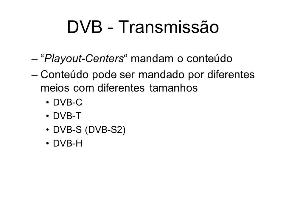 DVB - Transmissão – Playout-Centers mandam o conteúdo –Conteúdo pode ser mandado por diferentes meios com diferentes tamanhos DVB-C DVB-T DVB-S (DVB-S2) DVB-H