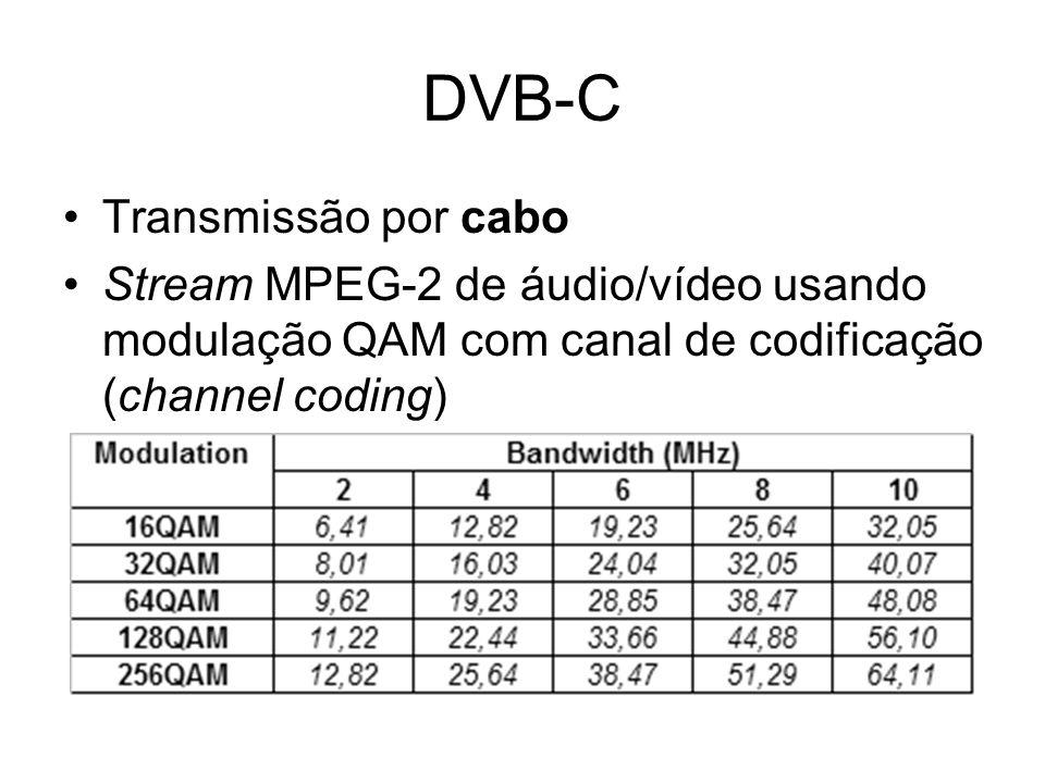DVB-C Transmissão por cabo Stream MPEG-2 de áudio/vídeo usando modulação QAM com canal de codificação (channel coding)