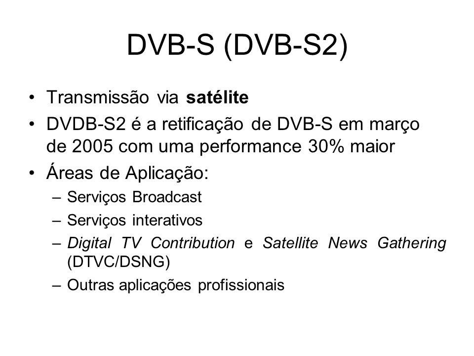 DVB-S (DVB-S2) Transmissão via satélite DVDB-S2 é a retificação de DVB-S em março de 2005 com uma performance 30% maior Áreas de Aplicação: –Serviços Broadcast –Serviços interativos –Digital TV Contribution e Satellite News Gathering (DTVC/DSNG) –Outras aplicações profissionais