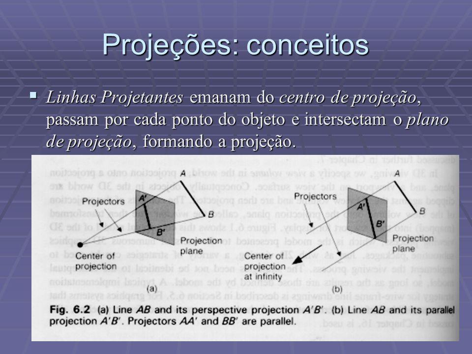 Projeções: conceitos  Linhas Projetantes emanam do centro de projeção, passam por cada ponto do objeto e intersectam o plano de projeção, formando a