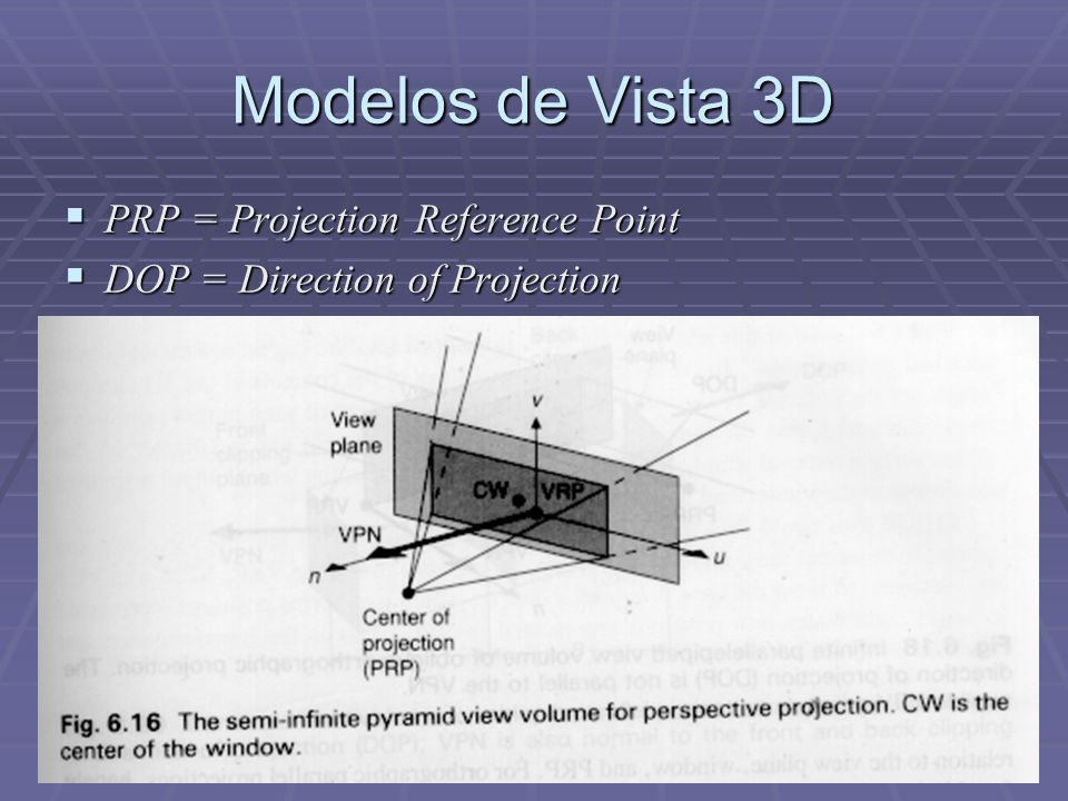  PRP = Projection Reference Point  DOP = Direction of Projection