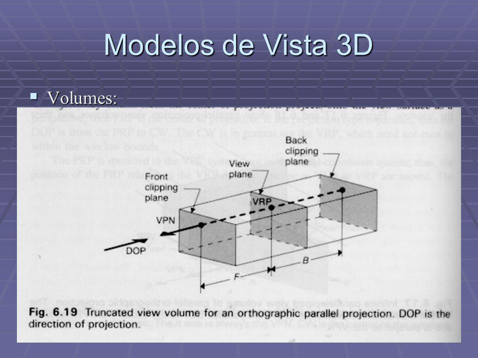 Modelos de Vista 3D  Volumes: