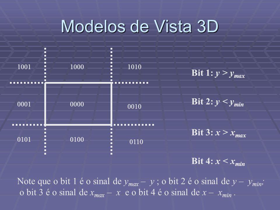 Modelos de Vista 3D 100110001010 0001 0101 0000 0010 0110 0100 Bit 1: y > y max Bit 2: y < y min Bit 3: x > x max Bit 4: x < x min Note que o bit 1 é