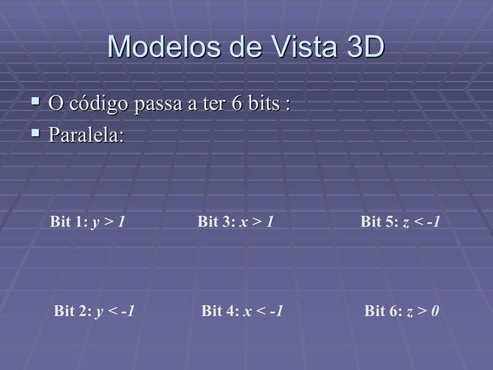 Modelos de Vista 3D  O código passa a ter 6 bits :  Paralela: Bit 1: y > 1 Bit 2: y < -1 Bit 3: x > 1 Bit 4: x < -1 Bit 5: z < -1 Bit 6: z > 0
