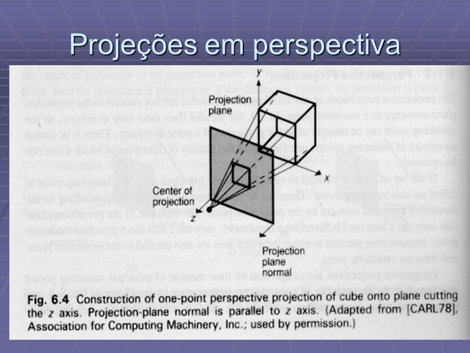 Projeções em perspectiva