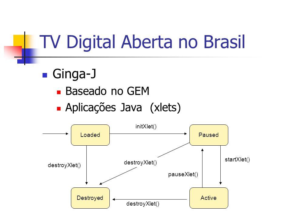 TV Digital Aberta no Brasil Ginga-J Baseado no GEM Aplicações Java (xlets) Active Loaded Destroyed Paused initXlet() destroyXlet() startXlet() pauseXl