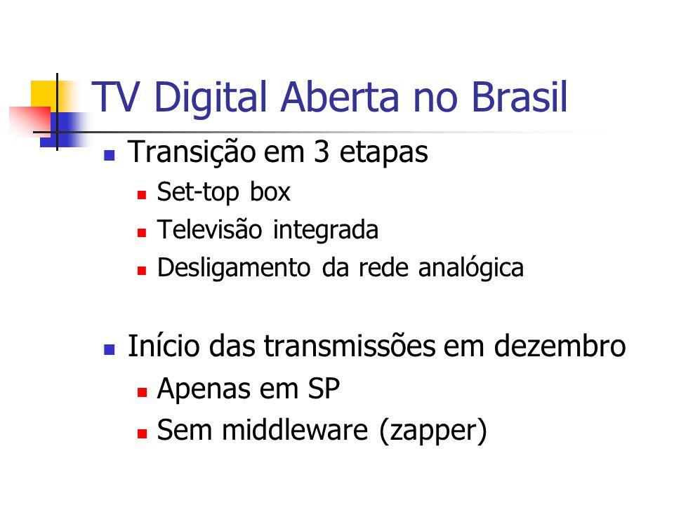 TV Digital Aberta no Brasil Transição em 3 etapas Set-top box Televisão integrada Desligamento da rede analógica Início das transmissões em dezembro A