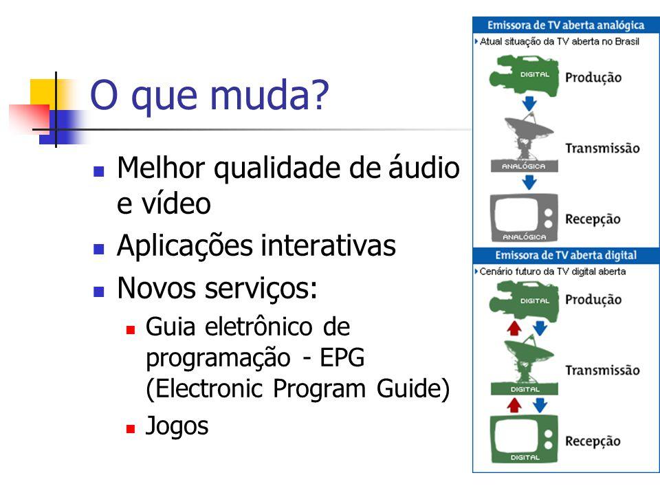 O que muda? Melhor qualidade de áudio e vídeo Aplicações interativas Novos serviços: Guia eletrônico de programação - EPG (Electronic Program Guide) J