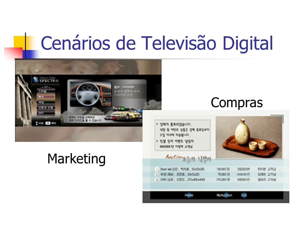 Cenários de Televisão Digital Marketing Compras