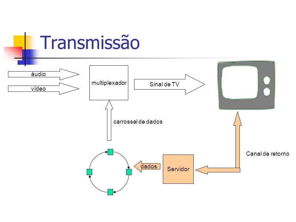 Transmissão multiplexador áudio vídeo carrossel de dados Sinal de TV Servidor dados Canal de retorno