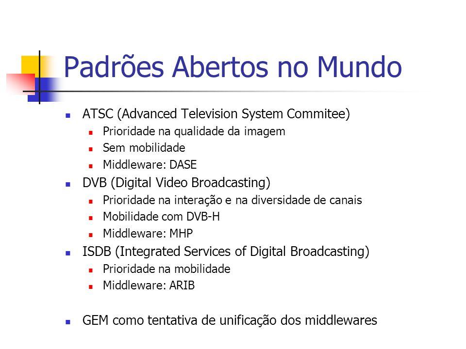Padrões Abertos no Mundo ATSC (Advanced Television System Commitee) Prioridade na qualidade da imagem Sem mobilidade Middleware: DASE DVB (Digital Vid