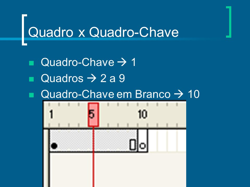 Quadro x Quadro-Chave Quadro-Chave  1 Quadros  2 a 9 Quadro-Chave em Branco  10