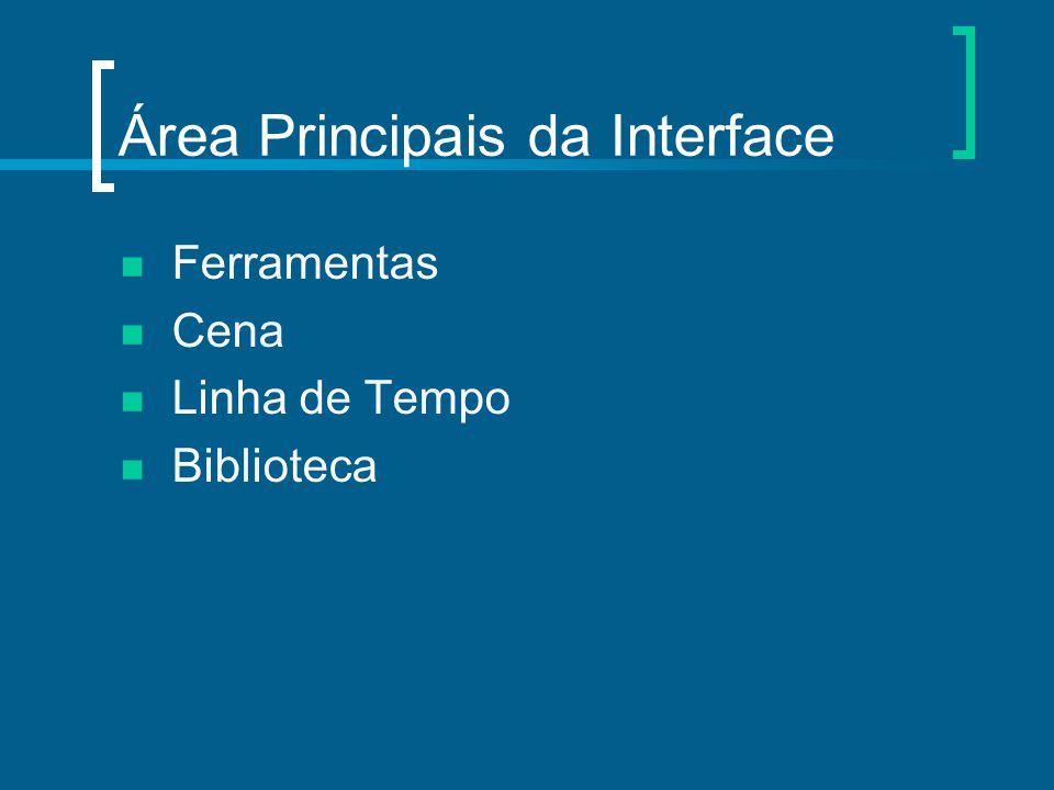 Área Principais da Interface Ferramentas Cena Linha de Tempo Biblioteca