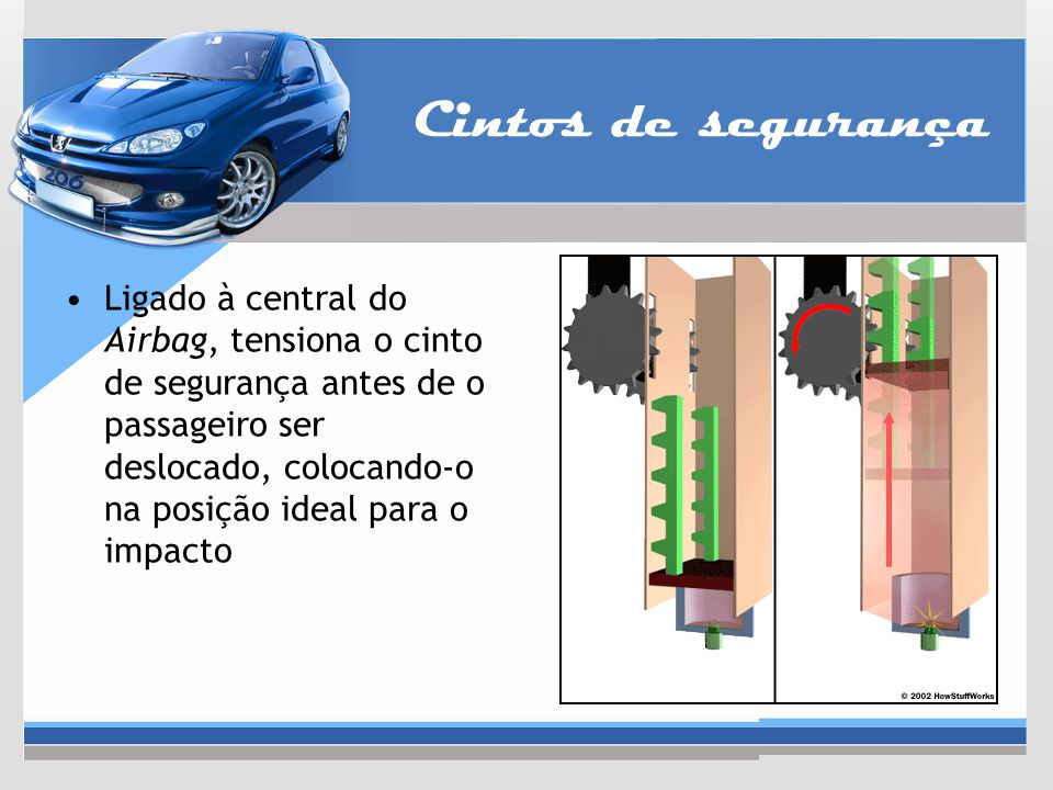 Cintos de segurança Ligado à central do Airbag, tensiona o cinto de segurança antes de o passageiro ser deslocado, colocando-o na posição ideal para o