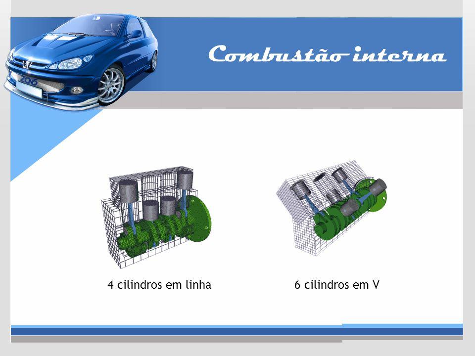 Combustão interna 4 cilindros em linha6 cilindros em V