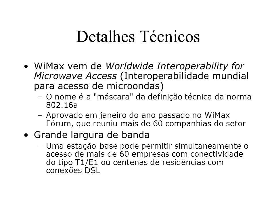 Detalhes Técnicos WiMax vem de Worldwide Interoperability for Microwave Access (Interoperabilidade mundial para acesso de microondas) –O nome é a