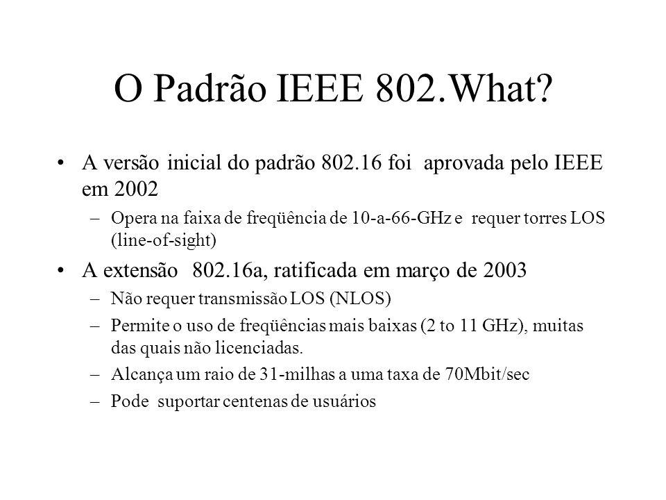 Mais sobre o IEEE 802.16 Padrões adicionais ao 802.16 estão em desenvolvimento –802.16b – Qualidade de Serviço (QoS) –802.16c – Interoperabilidade, com protocolos e estruturas de –802.16d – Adiciona alguns pontos não cobertos pelo 802.11c, os quais são padrões para o desenvolvimento access points –802.16e – Suporte a mobilidade assim como sobre pontos fixos
