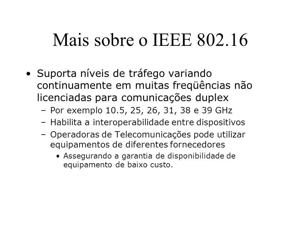Mais sobre o IEEE 802.16 Suporta níveis de tráfego variando continuamente em muitas freqüências não licenciadas para comunicações duplex –Por exemplo