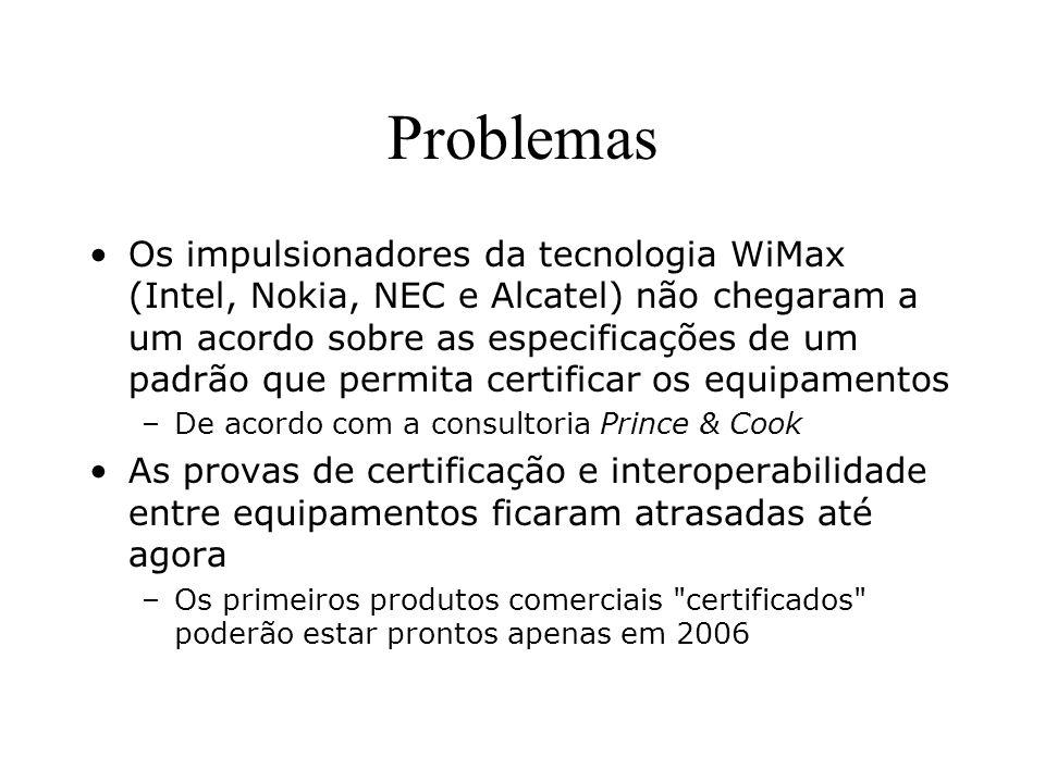 Problemas Os impulsionadores da tecnologia WiMax (Intel, Nokia, NEC e Alcatel) não chegaram a um acordo sobre as especificações de um padrão que permi