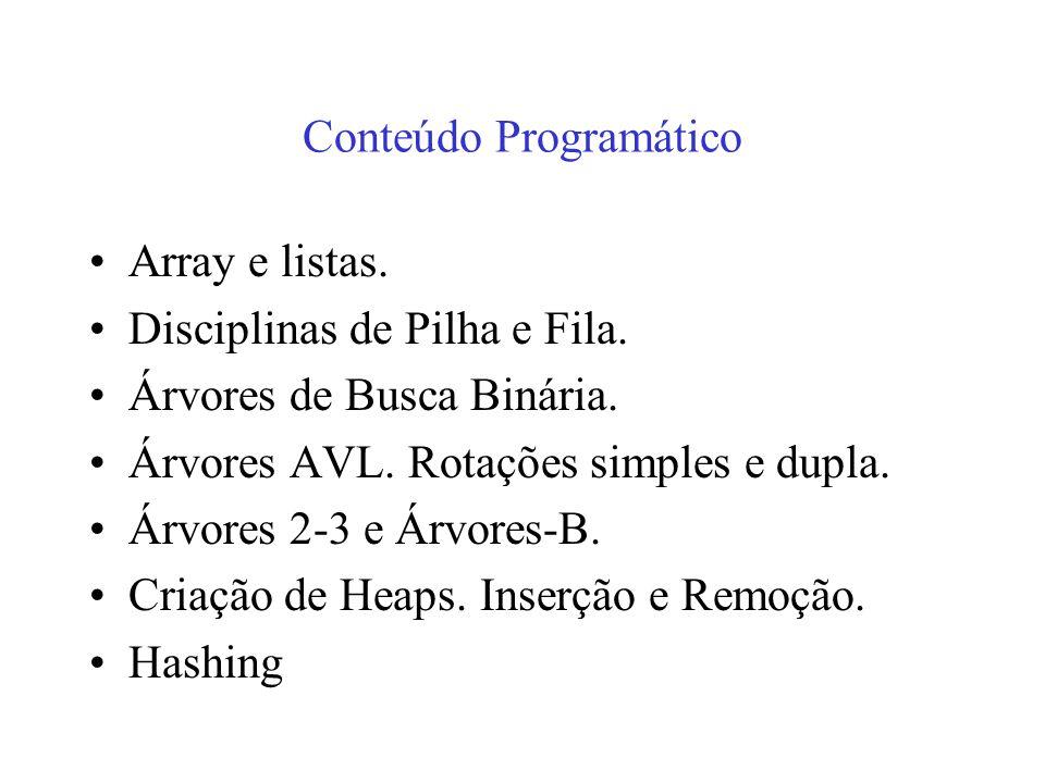 Conteúdo Programático Array e listas. Disciplinas de Pilha e Fila.