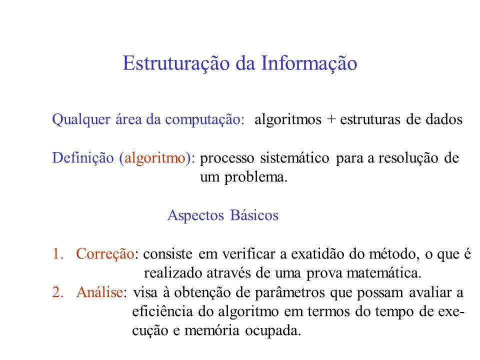 Estruturação da Informação Qualquer área da computação: algoritmos + estruturas de dados Definição (algoritmo): processo sistemático para a resolução de um problema.