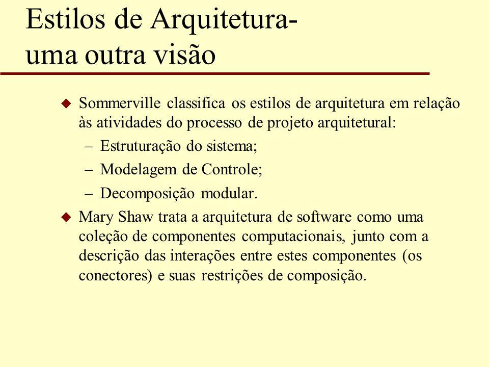 Estilos de Arquitetura- uma outra visão u Sommerville classifica os estilos de arquitetura em relação às atividades do processo de projeto arquitetura