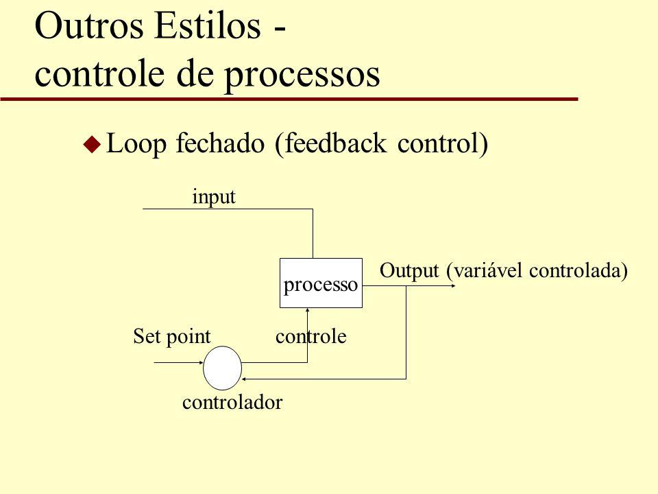 Outros Estilos - controle de processos u Loop fechado (feedback control) processo Output (variável controlada) controlador Set pointcontrole input