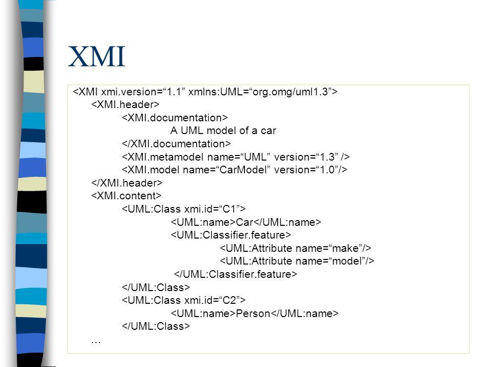 XMI A UML model of a car Car Person …