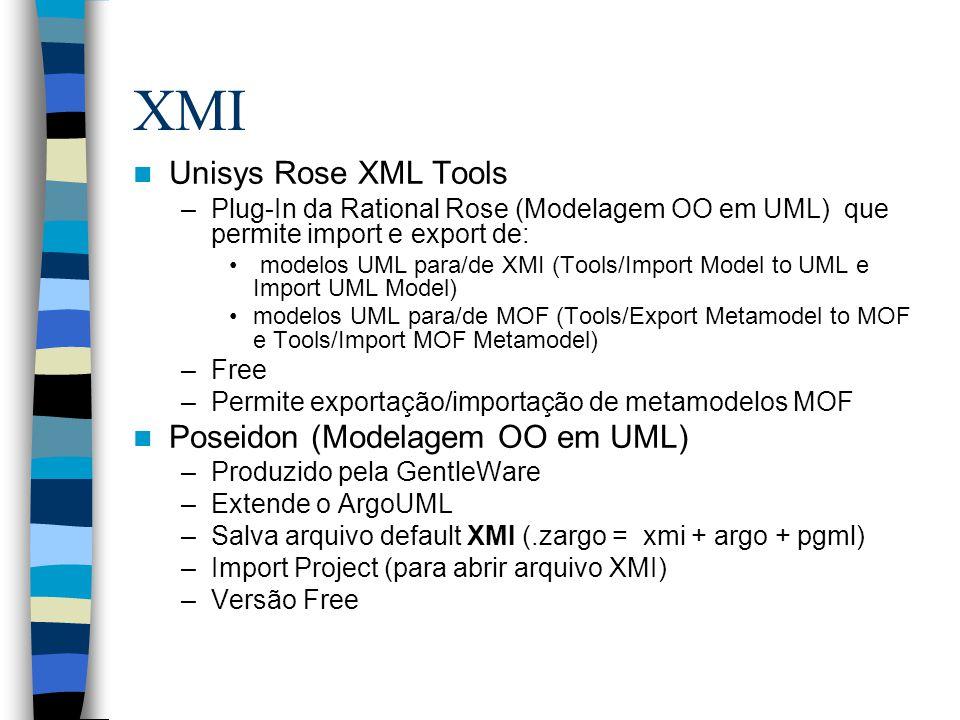 XMI Unisys Rose XML Tools –Plug-In da Rational Rose (Modelagem OO em UML) que permite import e export de: modelos UML para/de XMI (Tools/Import Model to UML e Import UML Model) modelos UML para/de MOF (Tools/Export Metamodel to MOF e Tools/Import MOF Metamodel) –Free –Permite exportação/importação de metamodelos MOF Poseidon (Modelagem OO em UML) –Produzido pela GentleWare –Extende o ArgoUML –Salva arquivo default XMI (.zargo = xmi + argo + pgml) –Import Project (para abrir arquivo XMI) –Versão Free