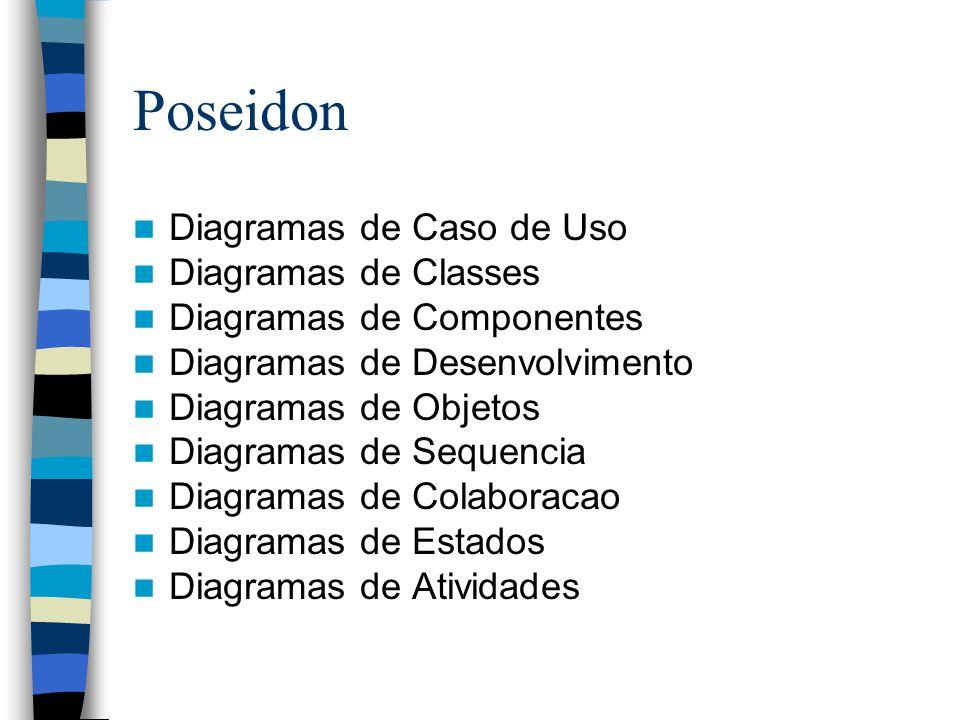 Poseidon Diagramas de Caso de Uso Diagramas de Classes Diagramas de Componentes Diagramas de Desenvolvimento Diagramas de Objetos Diagramas de Sequenc