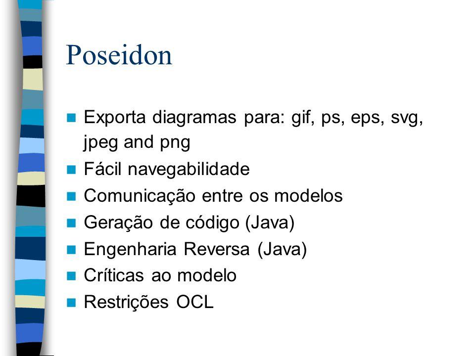 Poseidon Exporta diagramas para: gif, ps, eps, svg, jpeg and png Fácil navegabilidade Comunicação entre os modelos Geração de código (Java) Engenharia Reversa (Java) Críticas ao modelo Restrições OCL